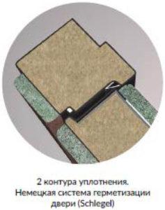 2 контура уплотнения Schlegel Стальная Линия