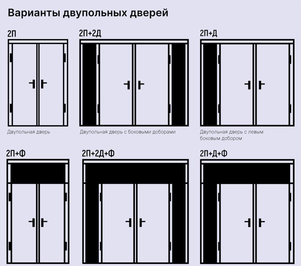 варианты двупольных дверей стальная линия